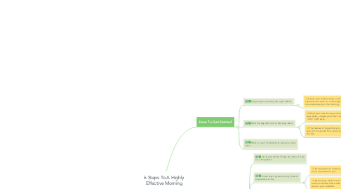 Mind Map: 6 Steps To A Highly Effective Morning