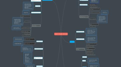 Mind Map: марка и модель авто