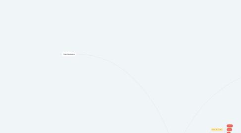 Mind Map: Modalidades Textuales