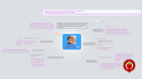 "Mind Map: ""Marriage has to be redefined in modern society."" Do you agree?"