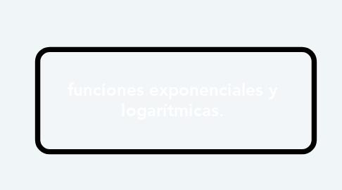 Mind Map: funciones exponenciales y logarítmicas.