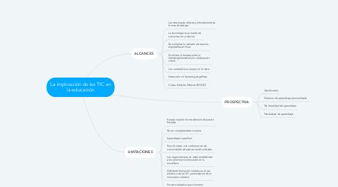 Mind Map: La implicación de las TIC en la educación