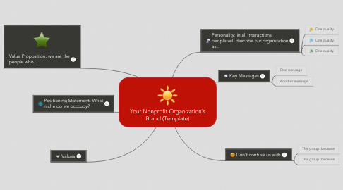 Mind Map: Your Nonprofit Organization's Brand (Template)