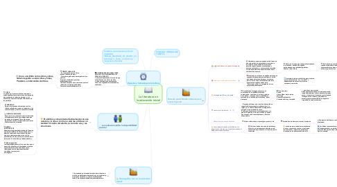 Mind Map: La literatura en la educación inicial