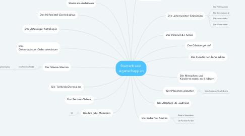 Mind Map: Sterrenbeeld eigenschappen