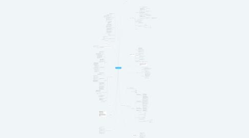 Mind Map: VISITA Ch DEC e EME / Amz Protegida