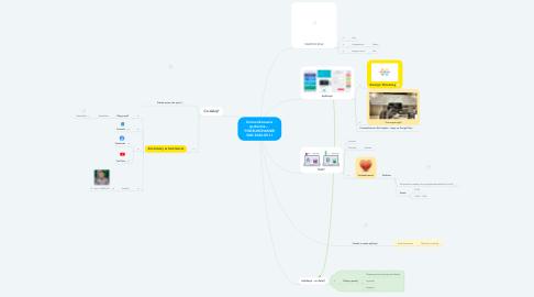 Mind Map: Komunikowanie społeczne...  PODSUMOWANIE /NM 2020-05-11