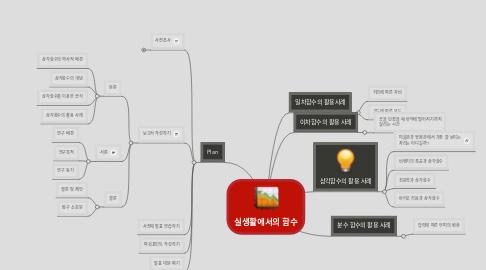 Mind Map: 실생활에서의 함수