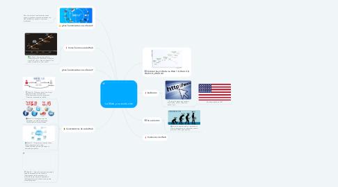 Mind Map: La Web y su evolución
