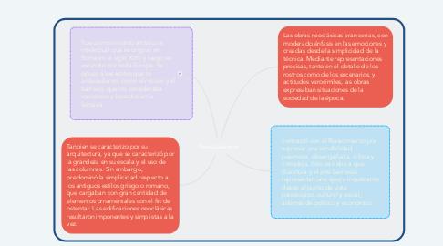 Mind Map: FORMAS NO PERSONALES DEL VERBO