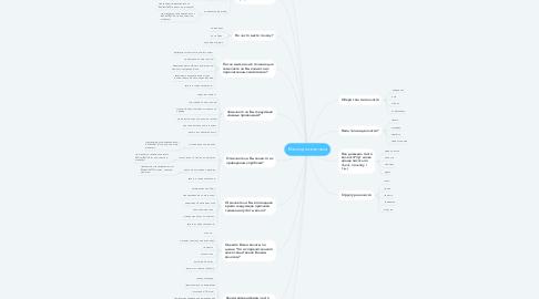 Mind Map: Масло для волосся