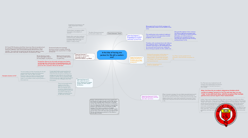 Mind Map: Is the idea of having one