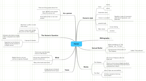 Mind Map: Homer
