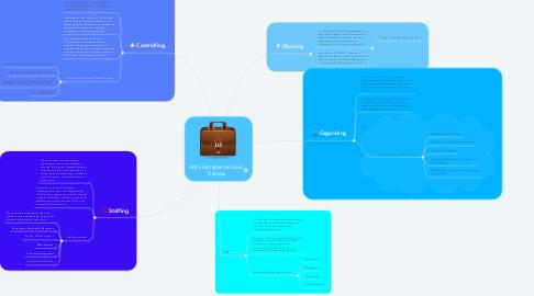 Mind Map: Administrative process  5 steps