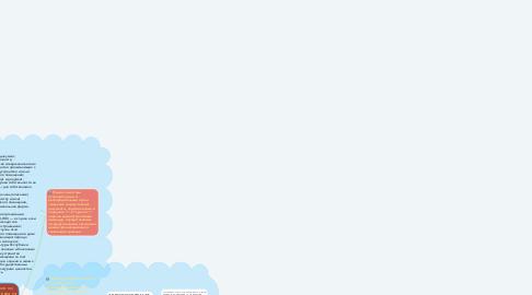 Mind Map: Алгоритм действий по получению разрешения на переустройство (перепланировку) жилого помещения