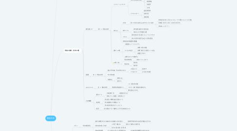 Mind Map: 施設台本