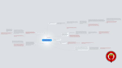 Mind Map: 4. 'A family with no children is not a family at all.' Discuss.