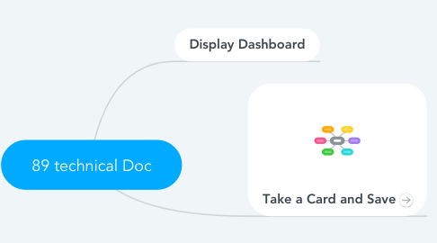 Mind Map: 89 technical Doc