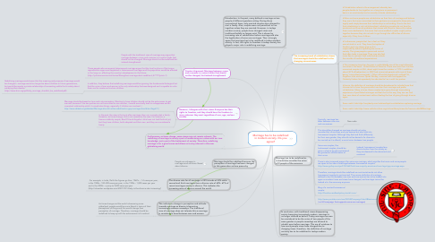 Mind Map: Marriage has to be redefined in modern society. Do you agree?