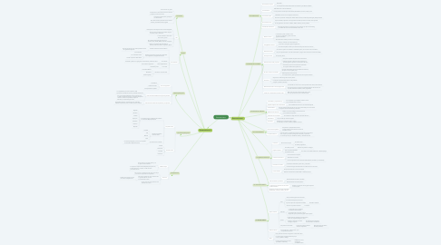 Mind Map: Romanticismo