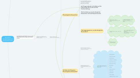 Mind Map: Sprachliche Voraussetzungen des Schriftspracherwerbs
