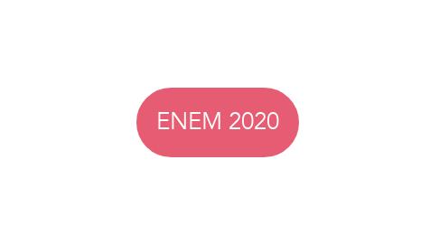 Mind Map: ENEM 2020