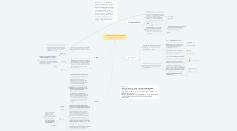 Mind Map: Lemonade Stand (Outcome I'm attempting to accomplish is: To maximize profit from selling high-quality lemonade)