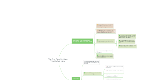 Mind Map: The Only Thing You Have To Do Before 9 A.M.