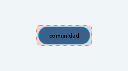 Mind Map: comunidad