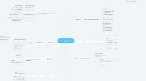 Mind Map: Livro O Poder da Persuasão - Empiricus