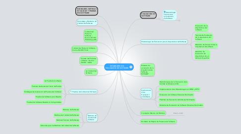 Mind Map: ESTANDARES DEL EVALUACION DE SOFTWARE
