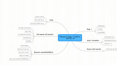 Mind Map: Pálmasunnudagur 1.4.2012 A - Jóh 12.1-16