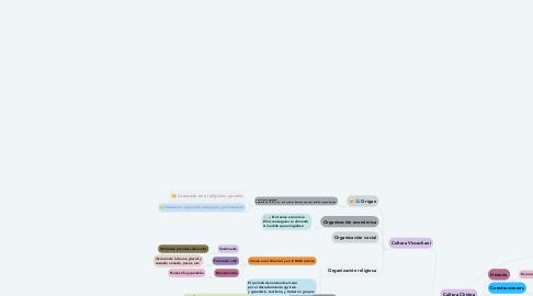 Mind Map: CULTURAS VISCACHANI, WANKARANI Y CHIRIPA