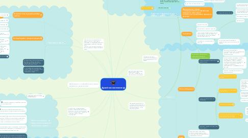Mind Map: Думай как математик