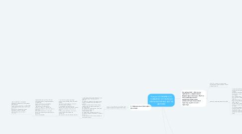Mind Map: Лекція ОСОБЛИВОСТІ РОЗВИТКУ ІСТОРИЧНОЇ НАУКИ В КРАЇНАХ АЗІЇ ТА АФРИКИ