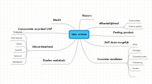 Mind Map: Idee criteria