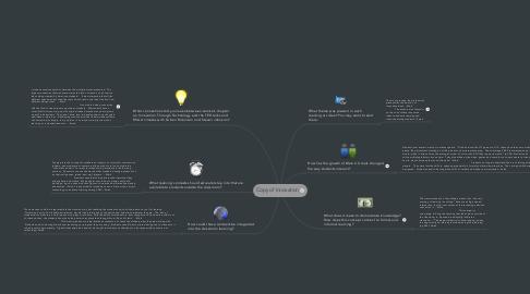 Mind Map: Copy of Innovation