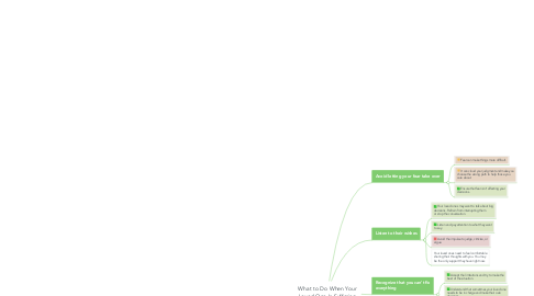 Mind Map: What to Do When Your Loved One Is Suffering