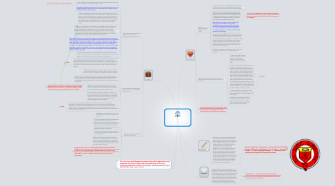 Mind Map: The family has suffered at the expense of career in Singapore society.' Is this a fair comment?