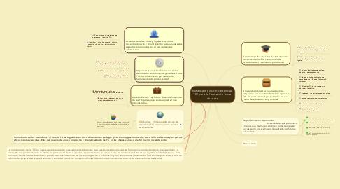Mind Map: Estandares y compentenciasTIC para la formación inicialdocente