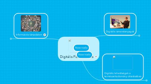 Mind Map: Digitális Fizikaoktatás