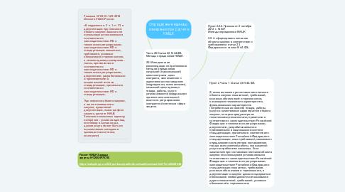 Mind Map: Определение единицы измерения при расчете НМЦК