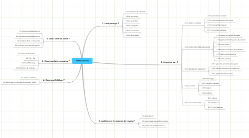 Mind Map: PinkoTravaux