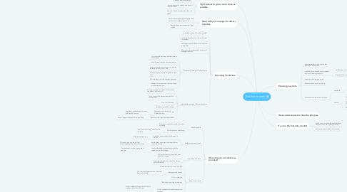 Mind Map: First few months