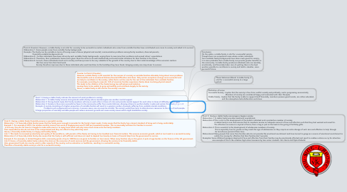 Mind Map: To what extent is a stable family vital for a successful society?