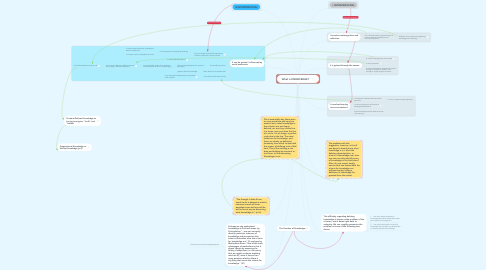 Mind Map: What is KNOWLEDGE?