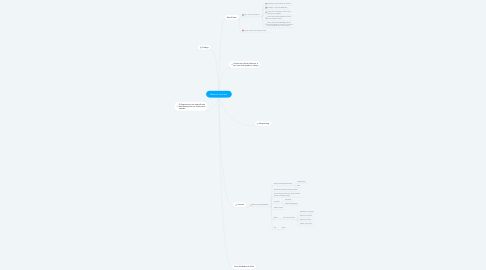 Mind Map: Material exclusivo
