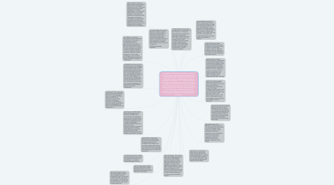 Mind Map: Watergate- In 1972, there was a break  in and the Pentagon Papers were leaked. Several burglars were arrested in the office of the Democratic National Committee, located in the Watergate complex of buildings in Washington, D.C. Those involved were all connected to President Richard Nixon's reelection campaign, and they had been caught wiretapping phones and stealing documents. President Nixon tried to cover up the crimes bit he was exposed in his role. The Watergate scandal changed American politics forever, leading many Americans to question their leaders and think more critically about the presidency.
