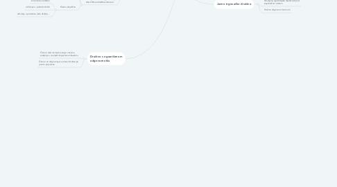 Mind Map: TRGOVAČKA DRUŠTVA U UGOSTITELJSTVU