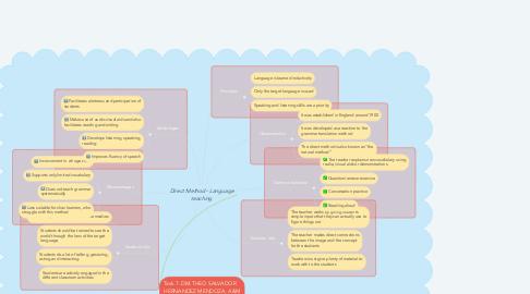 Mind Map: Direct Method - Language teaching